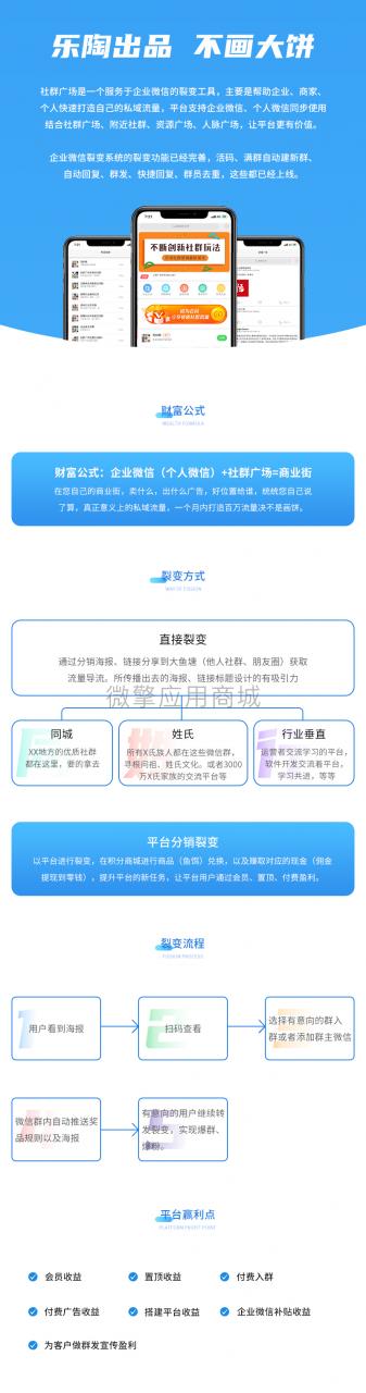 社群广场v1.3.8 功能模块-
