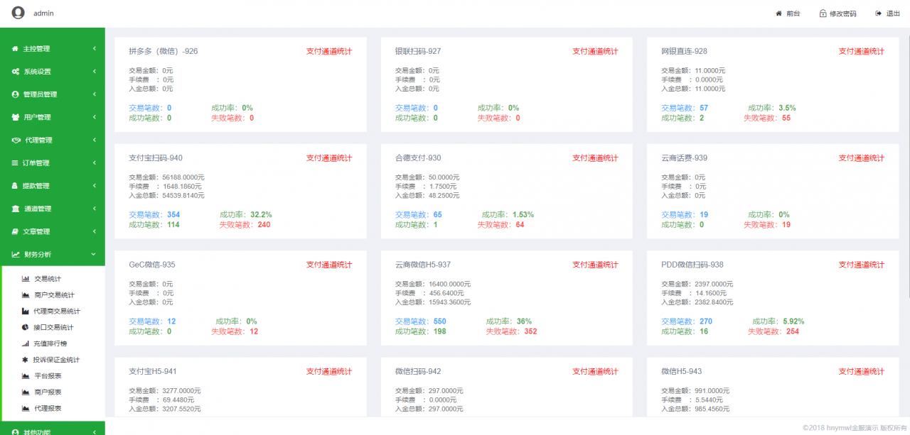 A720 【亲测有演示】精品聚合支付款极致经营无BUG三方代付平台网站源码
